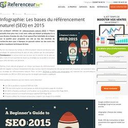 Les bases du référencement naturel (SEO) en 2015