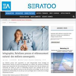 Infographie, Relations presse et référencement naturel: des métiers convergents