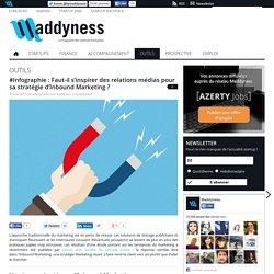 #Infographie : Faut-il s'inspirer des relations médias pour sa stratégie d'Inbound Marketing