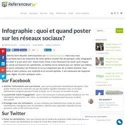 Infographie : quoi et quand poster sur les réseaux sociaux?
