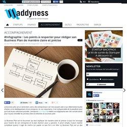 #Infographie : Les points à respecter pour rédiger son Business Plan de manière claire et précise