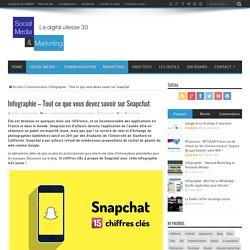 Infographie – Tout ce que vous devez savoir sur Snapchat