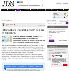 Infographie : le search devient de plus en plus local