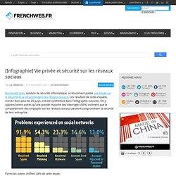 [Infographie] Vie privée et sécurité sur les réseaux sociaux