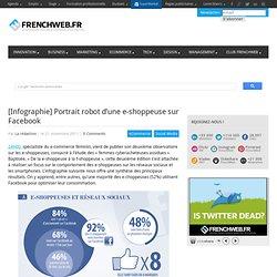 [Infographie] Portrait robot d'une e-shoppeuse sur Facebook