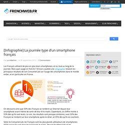 [Infographie] La journée type d'un smartphone français