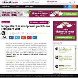 Infographie : Les smartphones préférés des Français en 2015