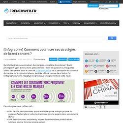 [Infographie] Comment optimiser ses stratégies de brand content ?