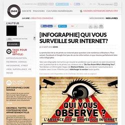 [infographie] Qui vous surveille sur Internet?