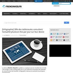 [Infographie] 30% des tablonautes consultent l'actualité plusieurs fois par jour sur leur device