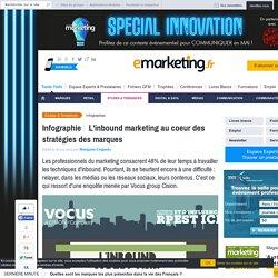 emailing, réseaux sociaux, SEO, 3 techniques d'Inbound marketing