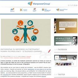 [Infographie du mercredi] Un partenariat humain-technologies : le blended learning