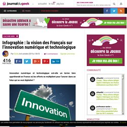 Infographie : la vision des Français sur l'innovation numérique et technologique