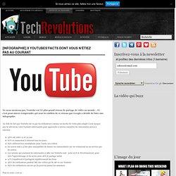 8 Youtubes'facts dont vous n'étiez pas au courant