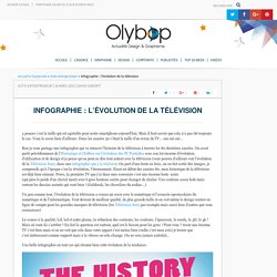 Infographie : l'évolution de la télévision