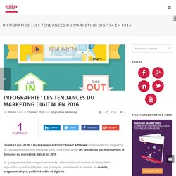 Les tendances du marketing digital en 2016