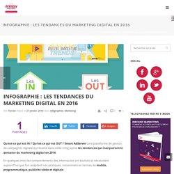 Les tendances du marketing digital en 2016