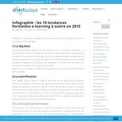 Infographie : les 10 tendances formation e-learning à suivre en 2015