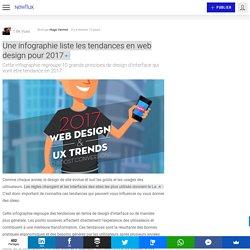 Une infographie liste les tendances en web design pour 2017