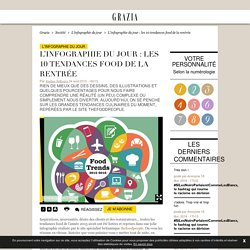 L'infographie du jour : les 10 tendances food de la rentrée - Grazia.fr