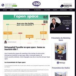 [Infographie] Travailler en open space bonne ou mauvaise idée