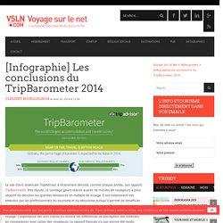 [Infographie] Les conclusions du TripBarometer 2014