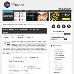 L'infographie de votre compte Twitter avec Visual.ly
