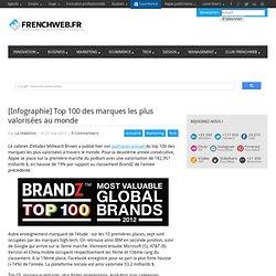 [Infographie] Top 100 des marques les plus valorisées au monde
