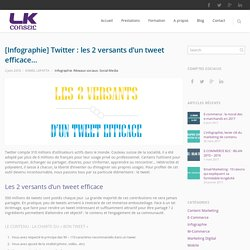 [Infographie] Twitter : les 2 versants d'un tweet efficace... - LK Conseil