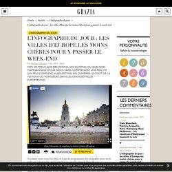 L'infographie du jour : les villes d'Europe les moins chères pour y passer le... - Grazia.fr