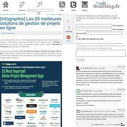 Les 25 meilleures solutions de gestion de projets en ligne
