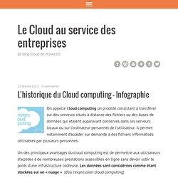 L'historique du Cloud computing - InfographieLe Cloud au service des entreprises