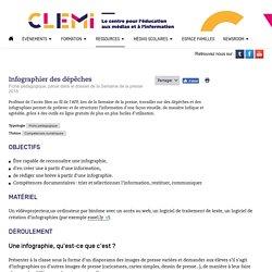 Infographier des dépêches- CLEMI