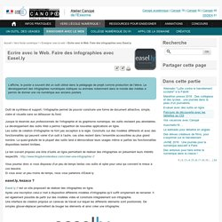 Ecrire avec le Web. Faire des infographies avec Easel.ly - Atelier Canopé de l'Essonne
