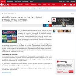 Visual.ly : un nouveau service de création d'infographies automatisé