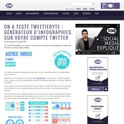On a testé Tweetiebyte : générateur d'infographies sur votre compte Twitter