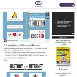 2 infographies sur l'histoire de l'Internet