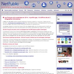 Les Français et le numérique en 2014 : 4 profils type, 10 chiffres clés et 2 infographies informatives