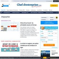 Infographies du Marketing Digital et des réseaux sociaux - Page 1