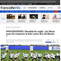 INFOGRAPHIES. Mondial de rugby : les Bleus sont-ils vraiment la bête noire des All Blacks ?