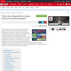 Créer des infographies en ligne : outils et bonnes pratiques