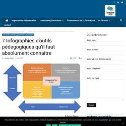 7 Infographies d'outils pédagogiques qu'il faut absolument connaître - Formation 2020
