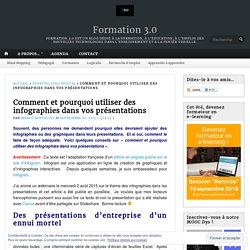 Comment et pourquoi utiliser des infographies dans vos présentations – Formation 3.0