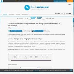 Adioma un nouvel outil pour créer des infographies rapidement et facilement