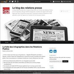 La folie des infographies dans les Relations Publics - Le blog des relations presse