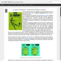 Le Café Sport: Le rugby en infographies - Renaud Bourel (Editions du Chêne)
