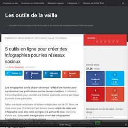 5 outils en ligne pour créer des infographies pour les réseaux sociaux – Les outils de la veille