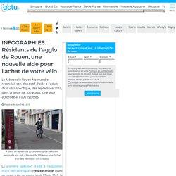 INFOGRAPHIES. Résidents de l'agglo de Rouen, une nouvelle aide pour l'achat de votre vélo