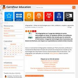 Infographies - Utiliser les technologies pour créer, collaborer, coopérer, apprendre