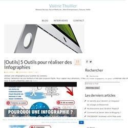 [Outils] 5 Outils pour réaliser des Infographies – Valérie Thuillier